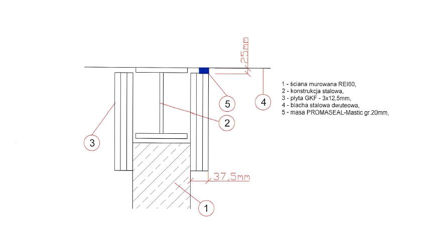 Detal sytuacji powyżej z propozycją zabezpieczenia ppoż. dylatacji za pomocą Promaseal Mastic